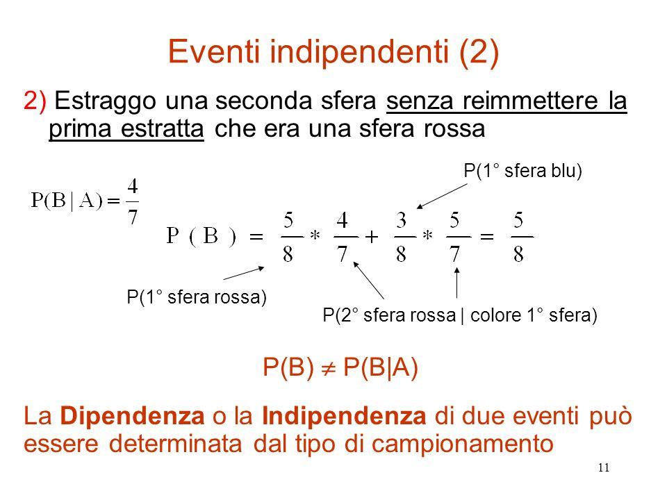 Eventi indipendenti (2)