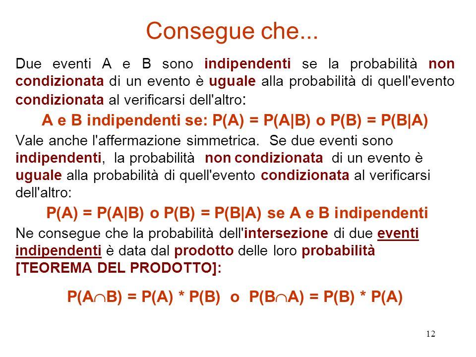 P(AB) = P(A) * P(B) o P(BA) = P(B) * P(A)