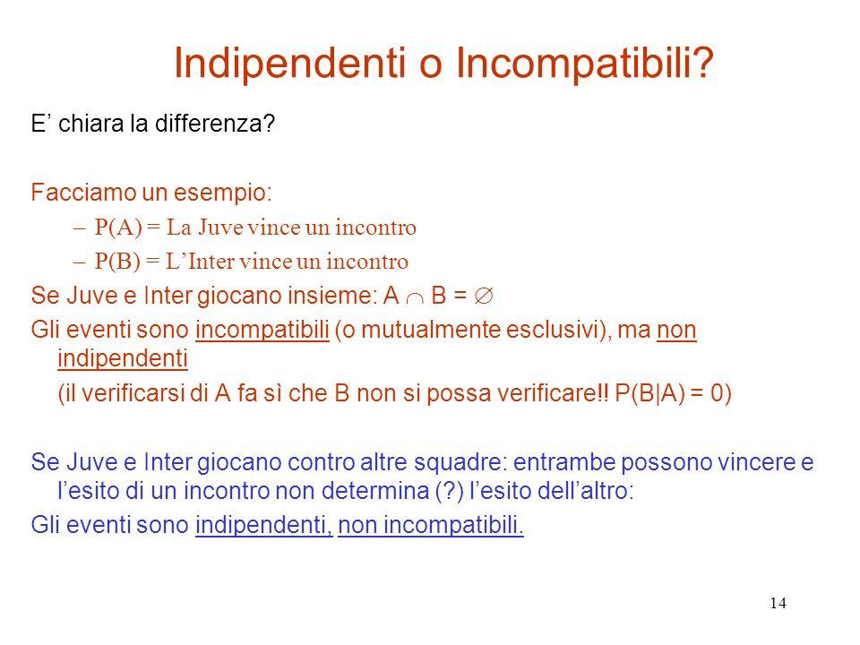 Indipendenti o Incompatibili