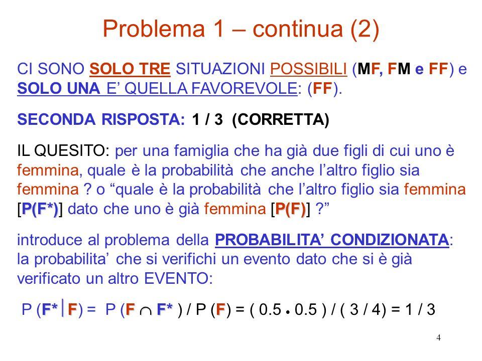Problema 1 – continua (2) CI SONO SOLO TRE SITUAZIONI POSSIBILI (MF, FM e FF) e SOLO UNA E' QUELLA FAVOREVOLE: (FF).