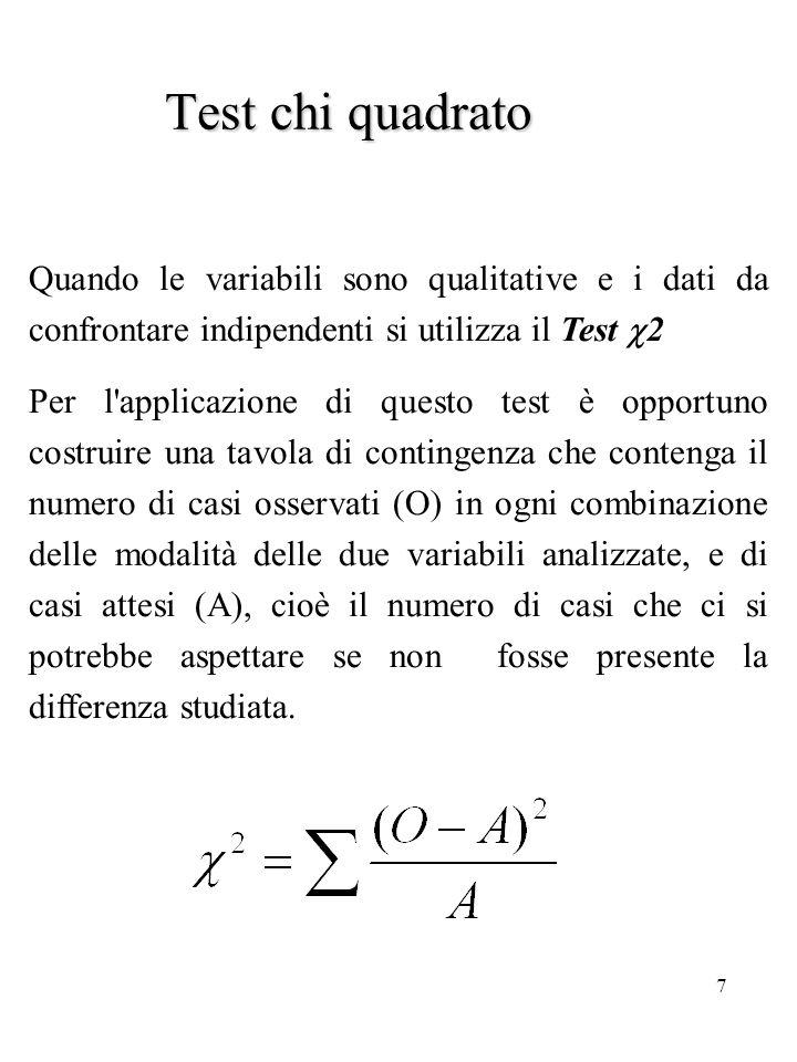 Test chi quadrato Quando le variabili sono qualitative e i dati da confrontare indipendenti si utilizza il Test c2.