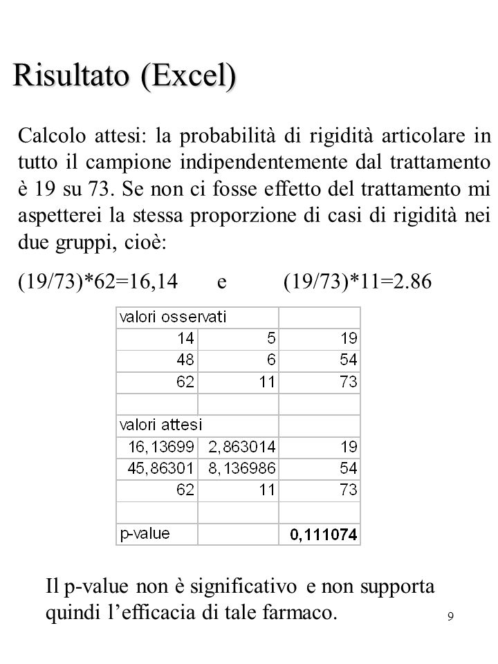 Risultato (Excel)