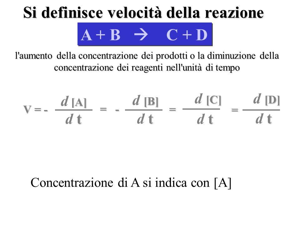 Si definisce velocità della reazione A + B  C + D