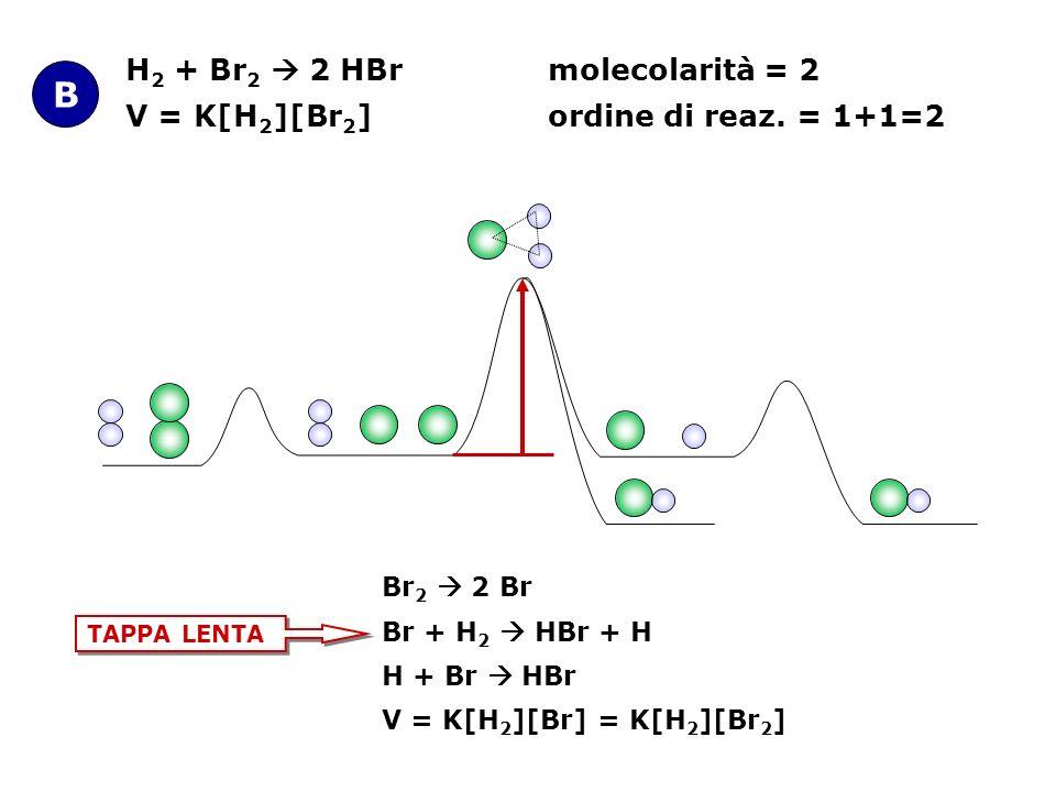 B H2 + Br2  2 HBr molecolarità = 2