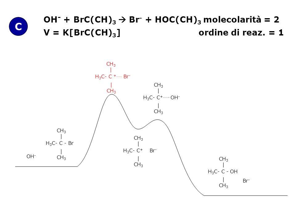 C OH- + BrC(CH)3  Br- + HOC(CH)3 molecolarità = 2