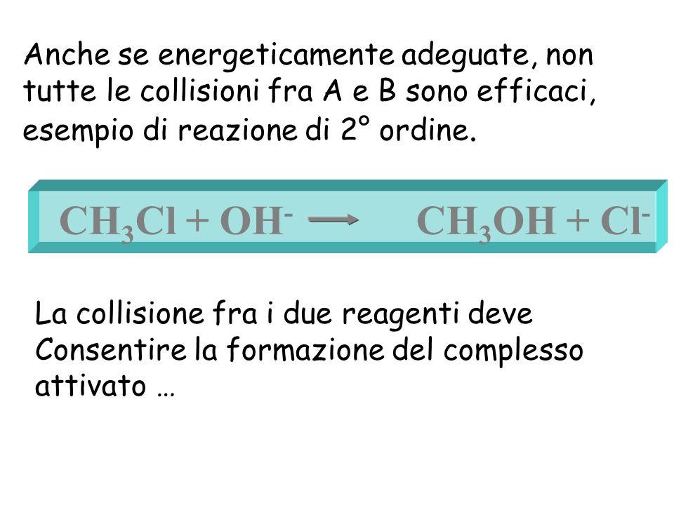 CH3Cl + OH- CH3OH + Cl- Anche se energeticamente adeguate, non