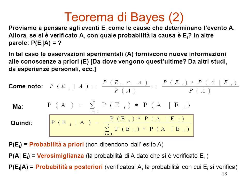 Teorema di Bayes (2)