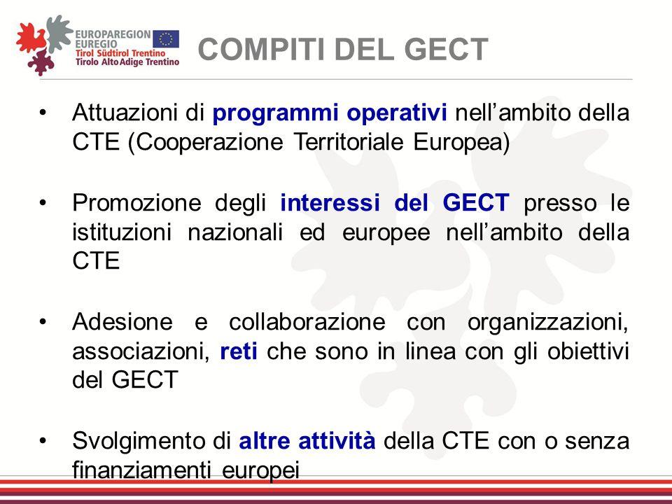 COMPITI DEL GECT Attuazioni di programmi operativi nell'ambito della CTE (Cooperazione Territoriale Europea)