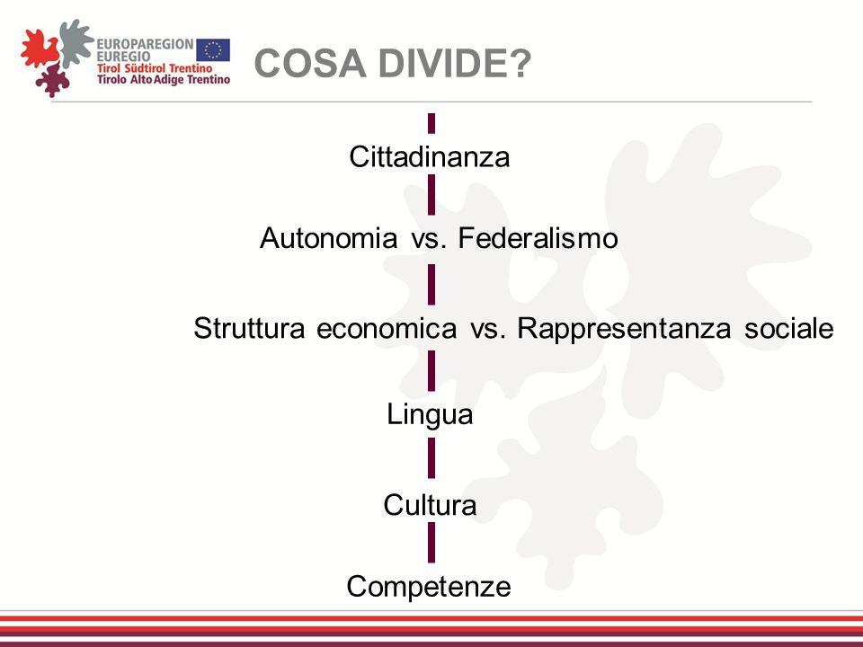 Autonomia vs. Federalismo