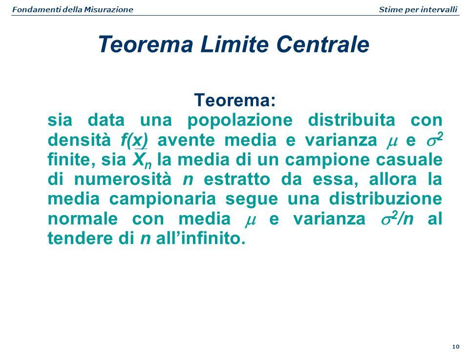 Teorema Limite Centrale