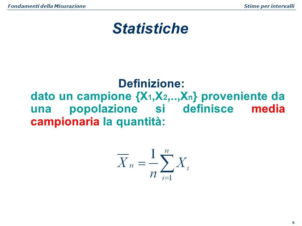Fondamenti della Misurazione Stime per intervalli