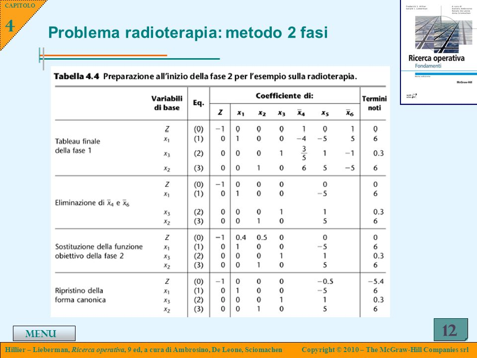 Problema radioterapia: metodo 2 fasi