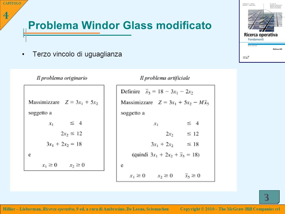 Problema Windor Glass modificato