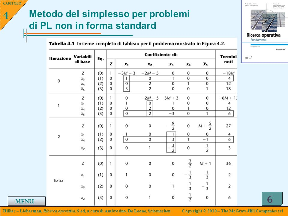 Metodo del simplesso per problemi di PL non in forma standard