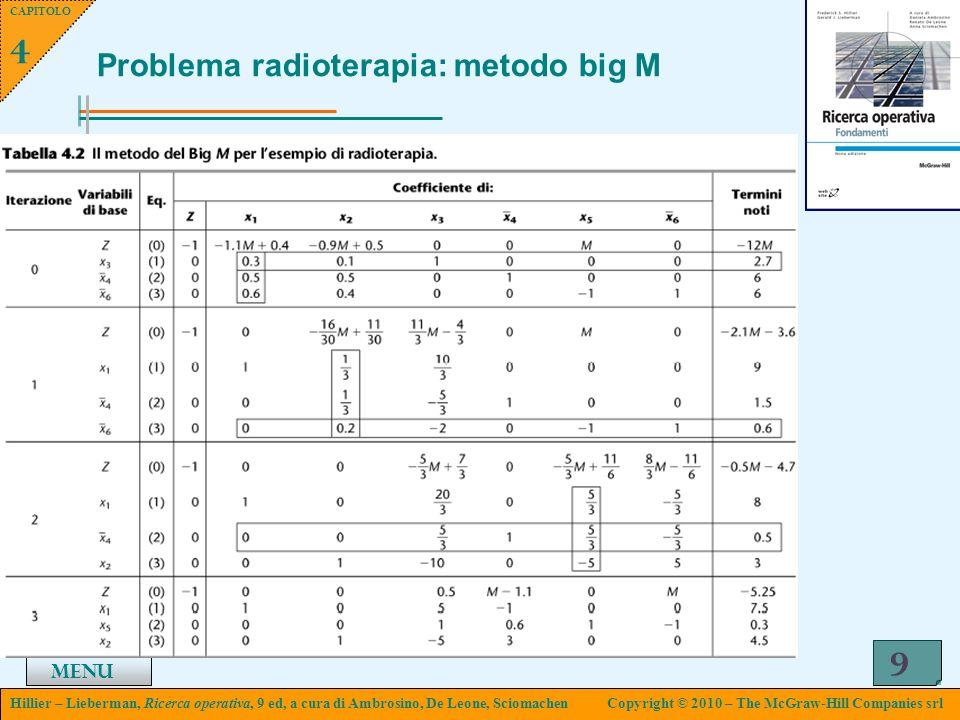 Problema radioterapia: metodo big M