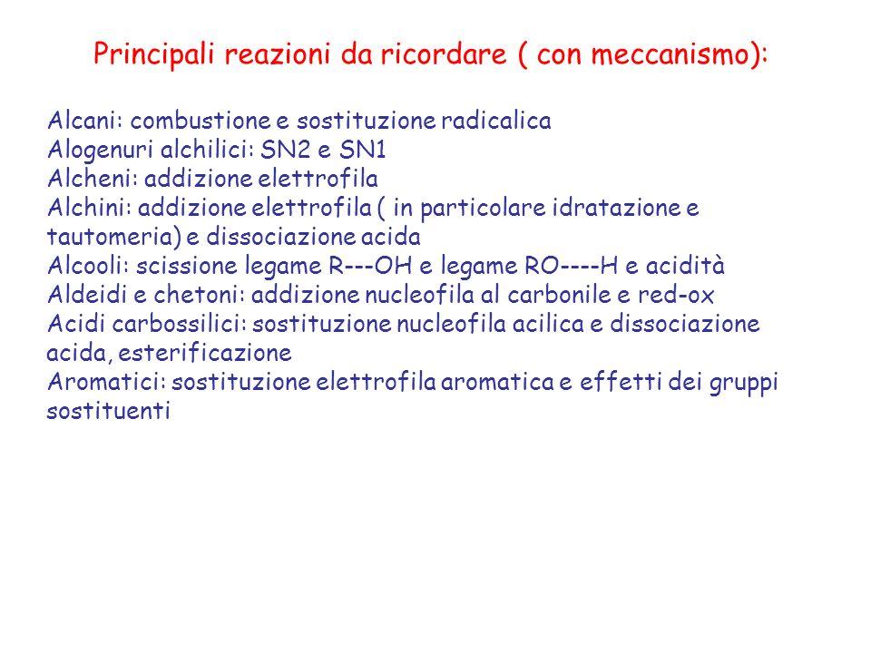 Principali reazioni da ricordare ( con meccanismo):