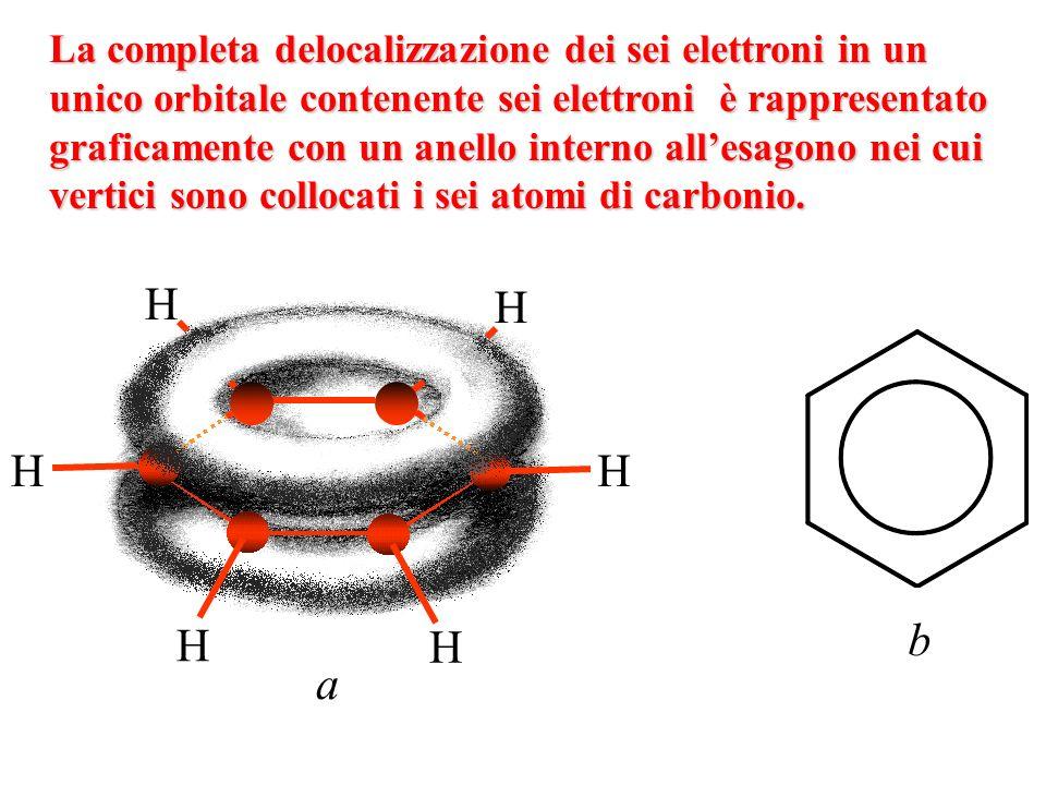 b H a La completa delocalizzazione dei sei elettroni in un
