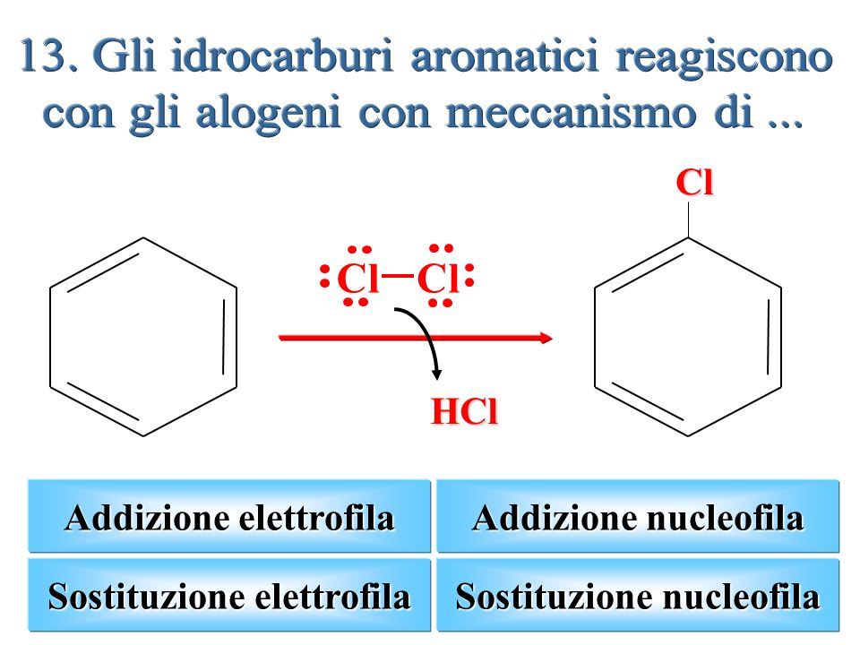 Addizione elettrofila Sostituzione elettrofila Sostituzione nucleofila