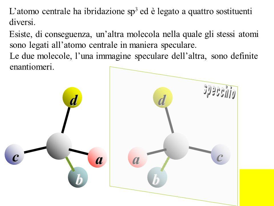 L'atomo centrale ha ibridazione sp3 ed è legato a quattro sostituenti