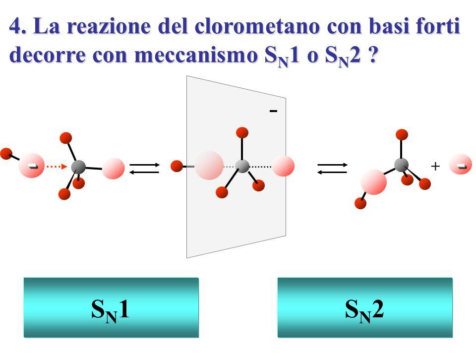 - - SN1 SN2 4. La reazione del clorometano con basi forti