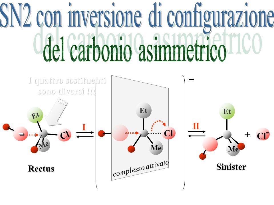 - SN2 con inversione di configurazione del carbonio asimmetrico