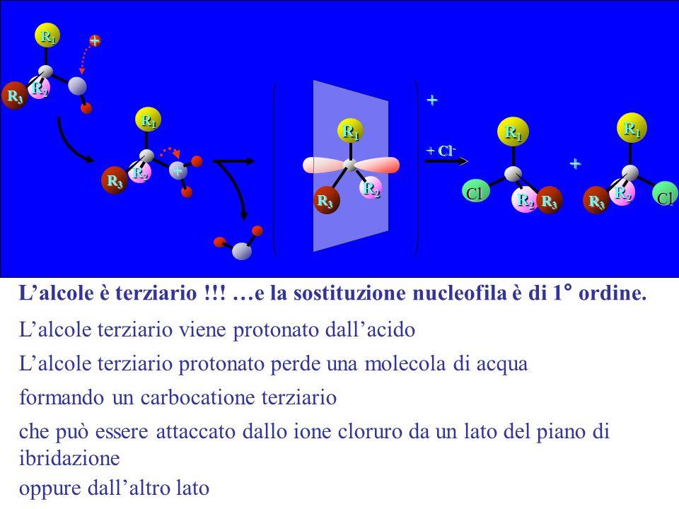 L'alcole è terziario !!! …e la sostituzione nucleofila è di 1° ordine.