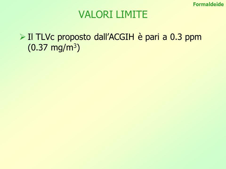Formaldeide VALORI LIMITE Il TLVc proposto dall'ACGIH è pari a 0.3 ppm (0.37 mg/m3)