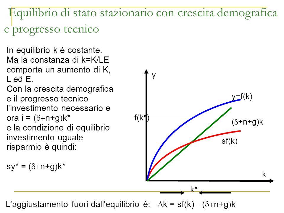 Equilibrio di stato stazionario con crescita demografica e progresso tecnico
