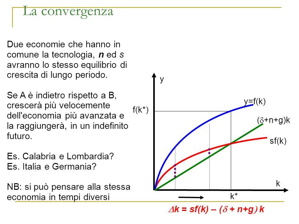 La convergenza Due economie che hanno in comune la tecnologia, n ed s avranno lo stesso equilibrio di crescita di lungo periodo.