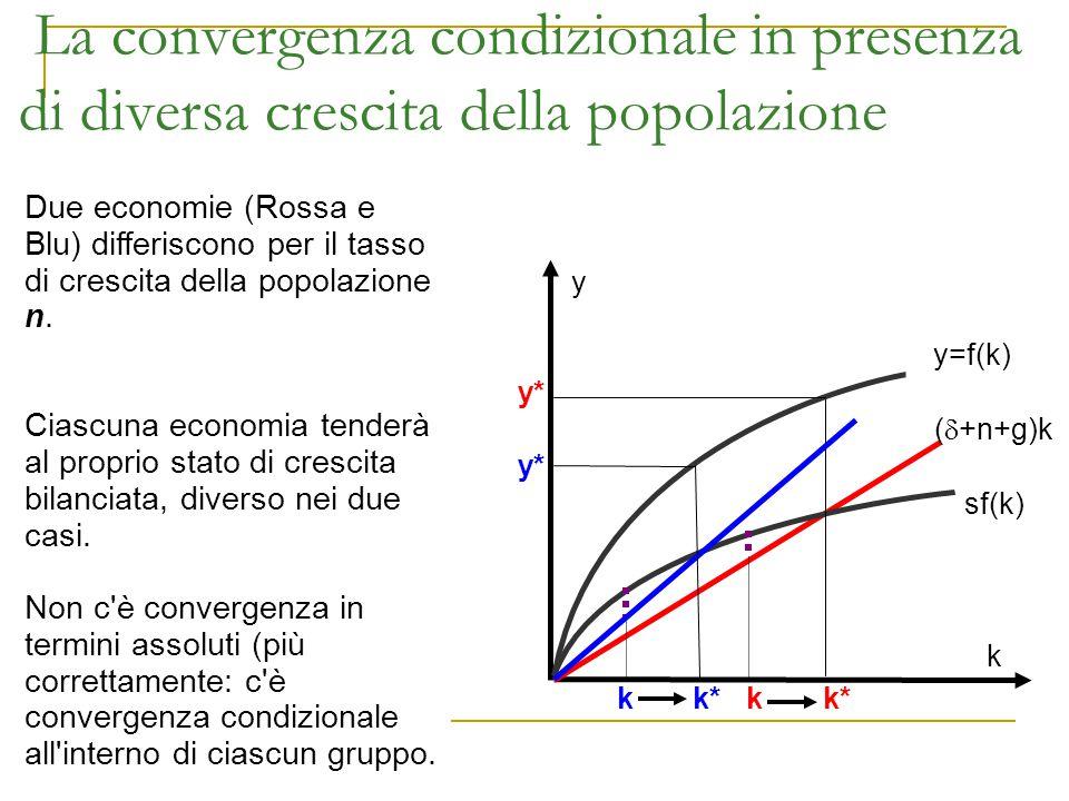 La convergenza condizionale in presenza di diversa crescita della popolazione
