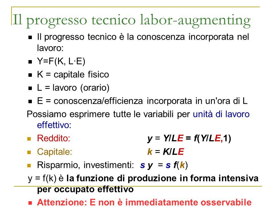 Il progresso tecnico labor-augmenting