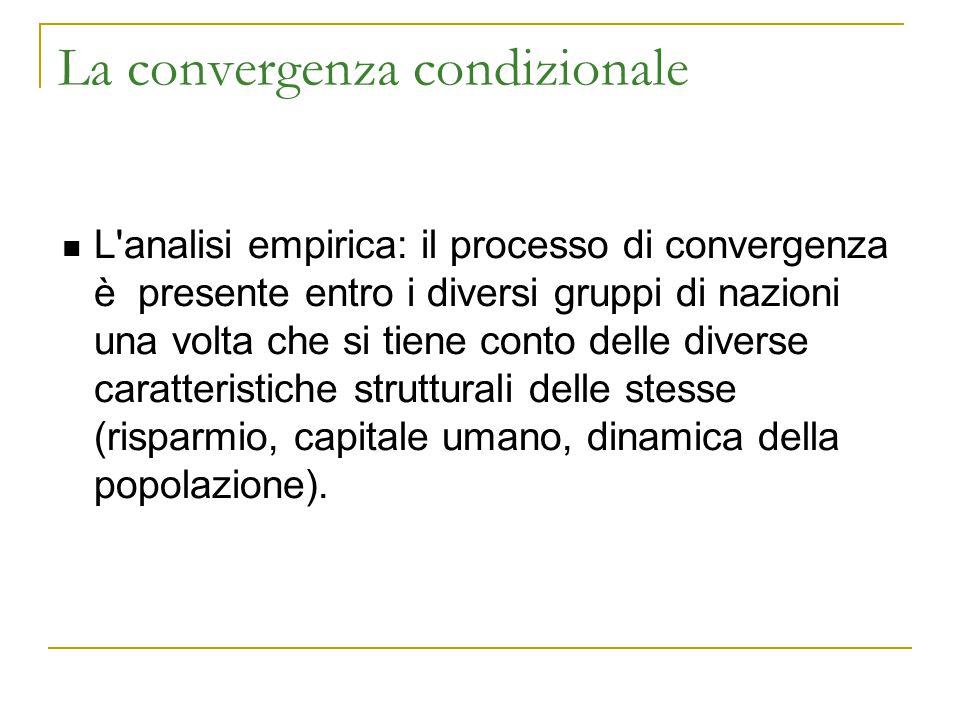 La convergenza condizionale
