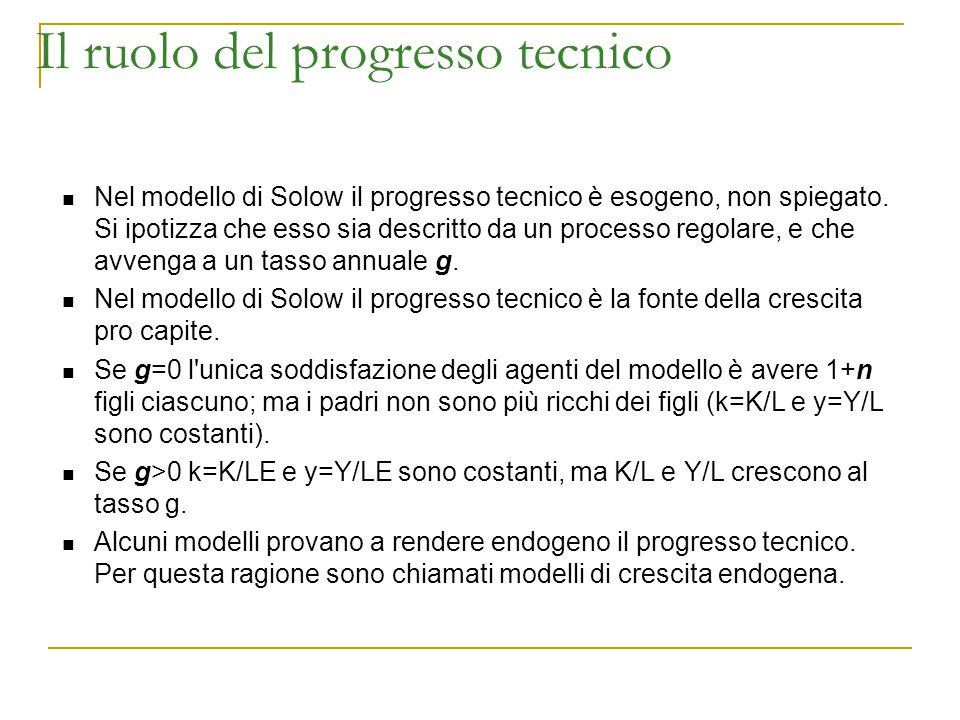 Il ruolo del progresso tecnico