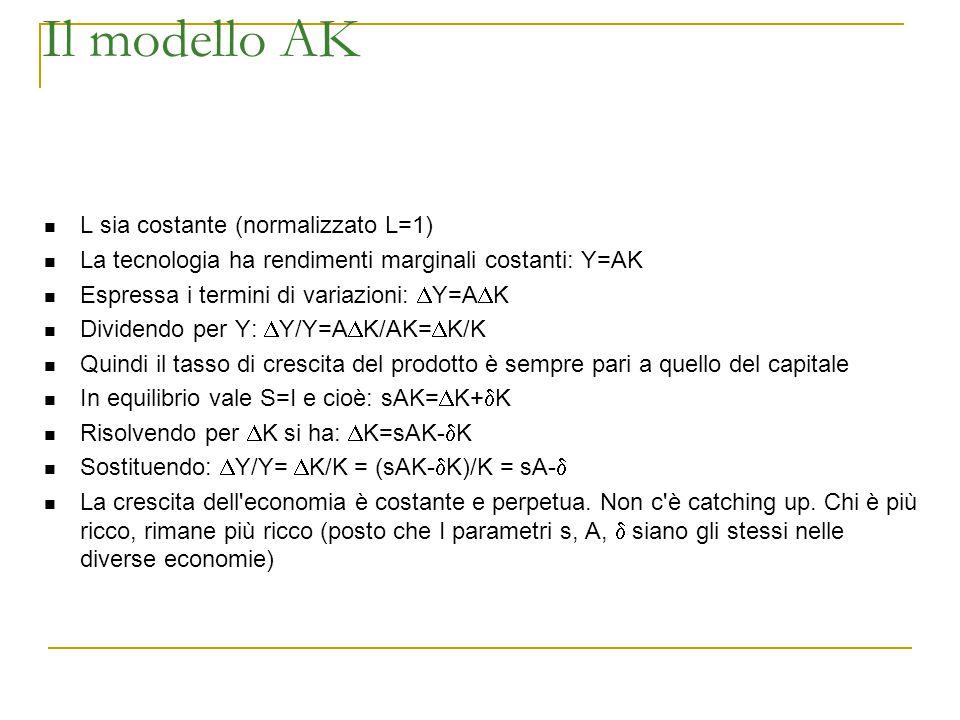 Il modello AK L sia costante (normalizzato L=1)