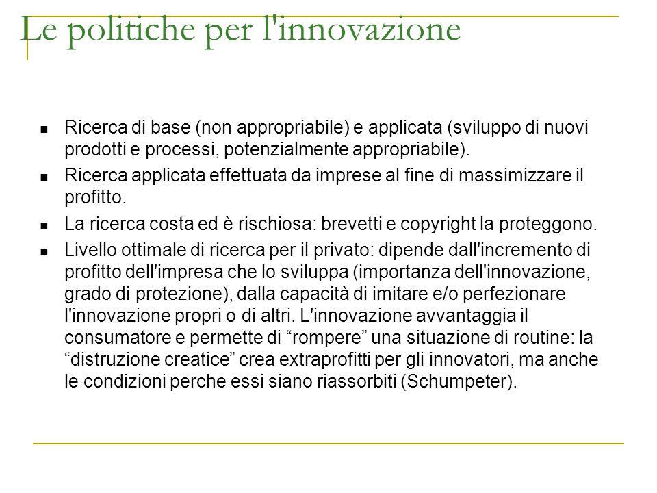 Le politiche per l innovazione