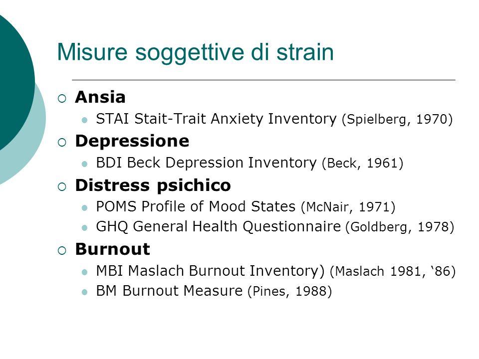 Misure soggettive di strain