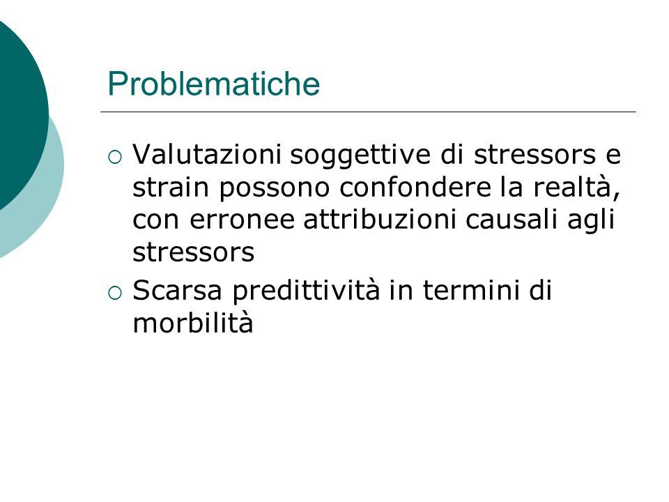 Problematiche Valutazioni soggettive di stressors e strain possono confondere la realtà, con erronee attribuzioni causali agli stressors.