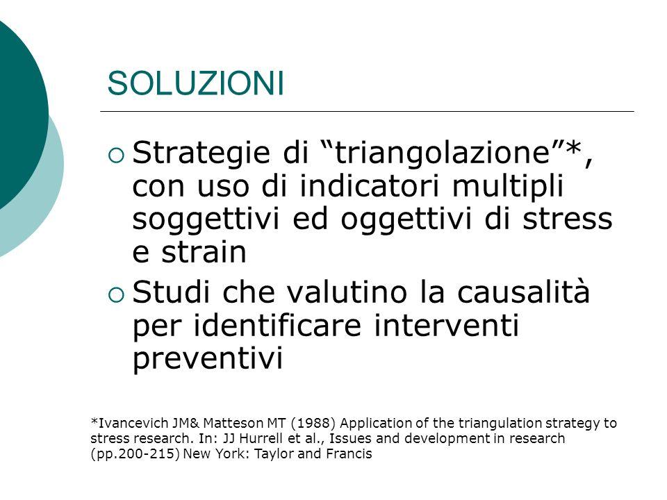 SOLUZIONI Strategie di triangolazione *, con uso di indicatori multipli soggettivi ed oggettivi di stress e strain.