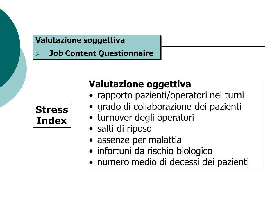 Valutazione oggettiva rapporto pazienti/operatori nei turni