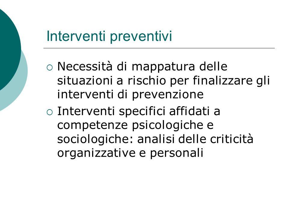 Interventi preventivi