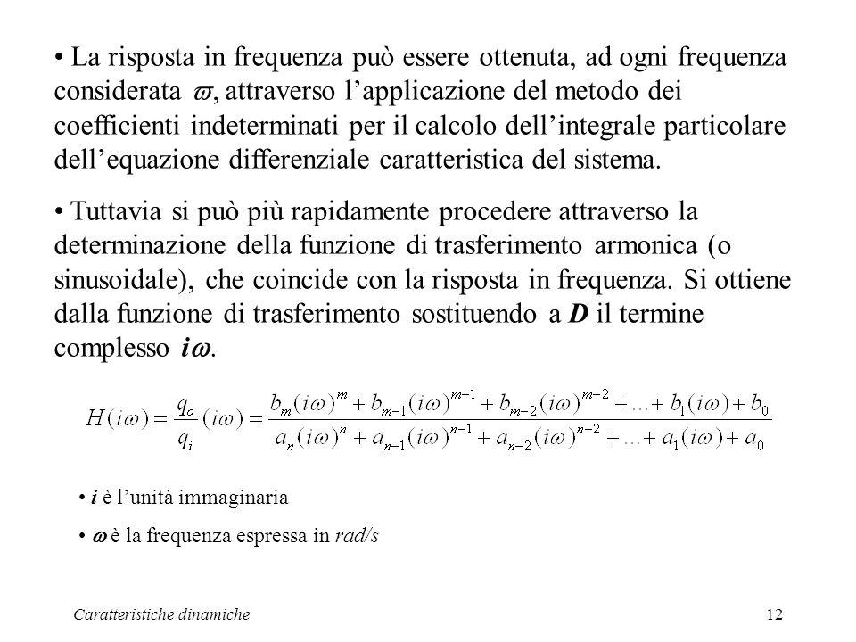 La risposta in frequenza può essere ottenuta, ad ogni frequenza considerata , attraverso l'applicazione del metodo dei coefficienti indeterminati per il calcolo dell'integrale particolare dell'equazione differenziale caratteristica del sistema.