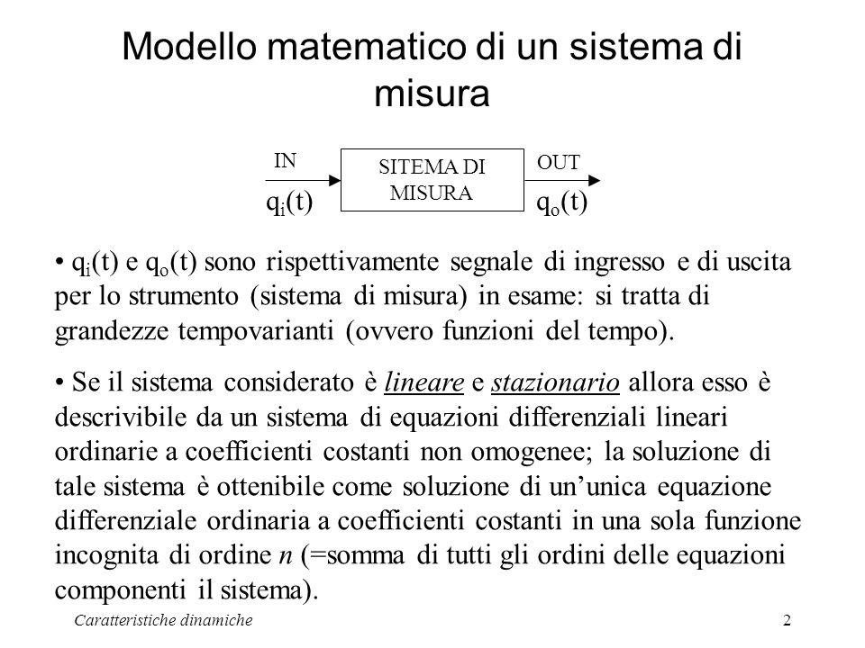 Modello matematico di un sistema di misura