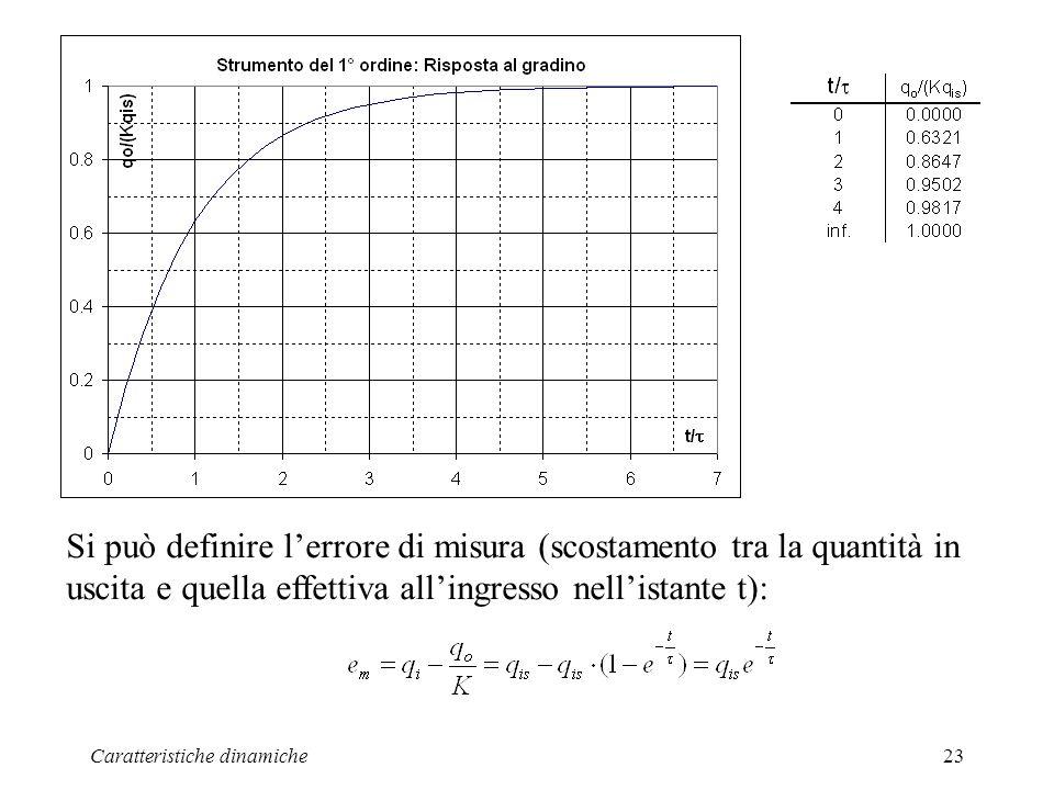 Si può definire l'errore di misura (scostamento tra la quantità in uscita e quella effettiva all'ingresso nell'istante t):