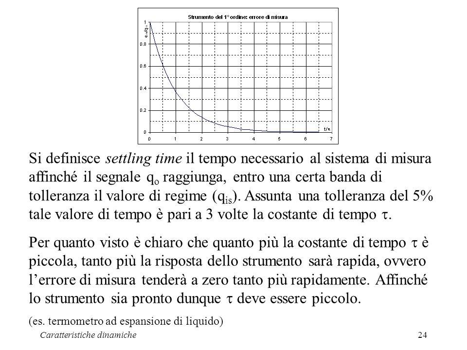 Si definisce settling time il tempo necessario al sistema di misura affinché il segnale qo raggiunga, entro una certa banda di tolleranza il valore di regime (qis). Assunta una tolleranza del 5% tale valore di tempo è pari a 3 volte la costante di tempo .