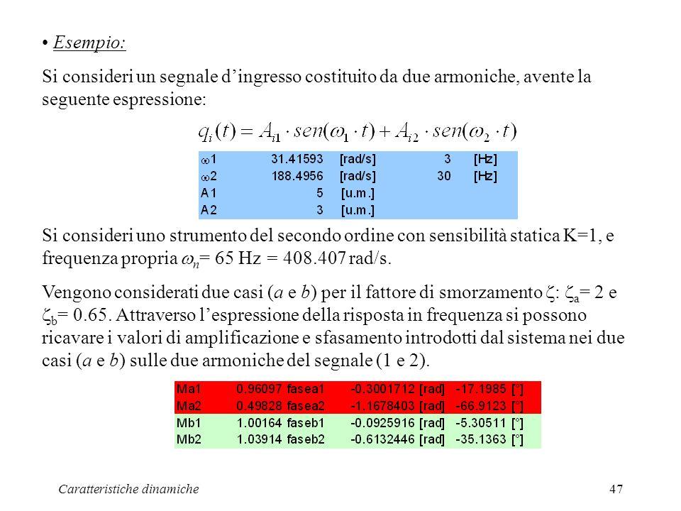 Esempio: Si consideri un segnale d'ingresso costituito da due armoniche, avente la seguente espressione: