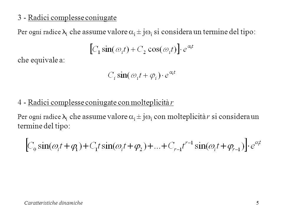 3 - Radici complesse coniugate
