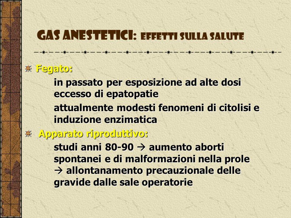 Gas anestetici: effetti sulla salute