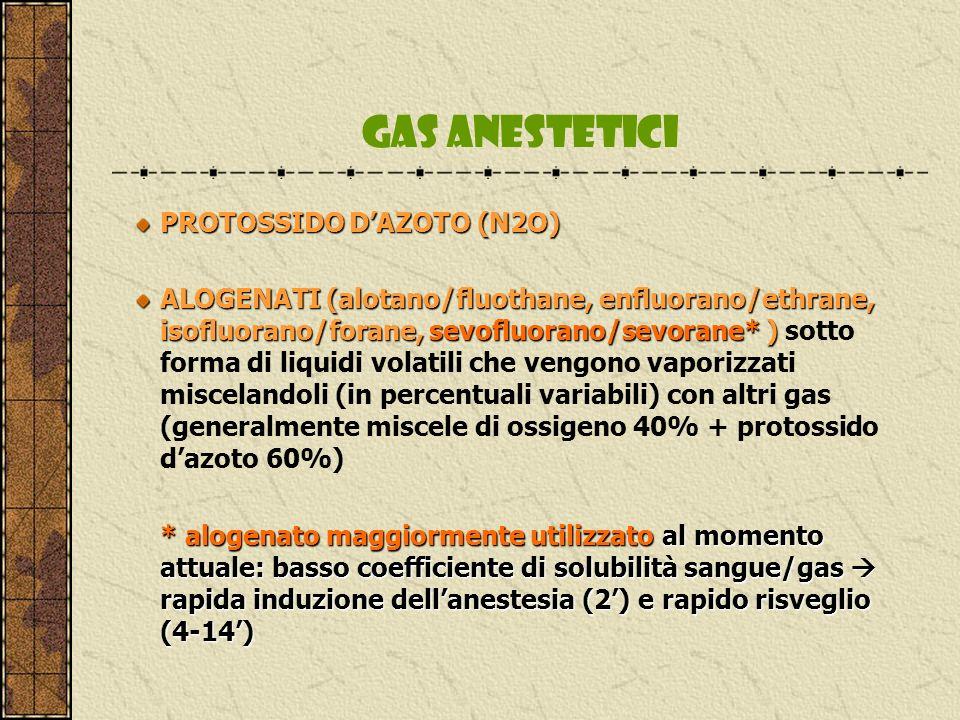 Gas anestetici PROTOSSIDO D'AZOTO (N2O)