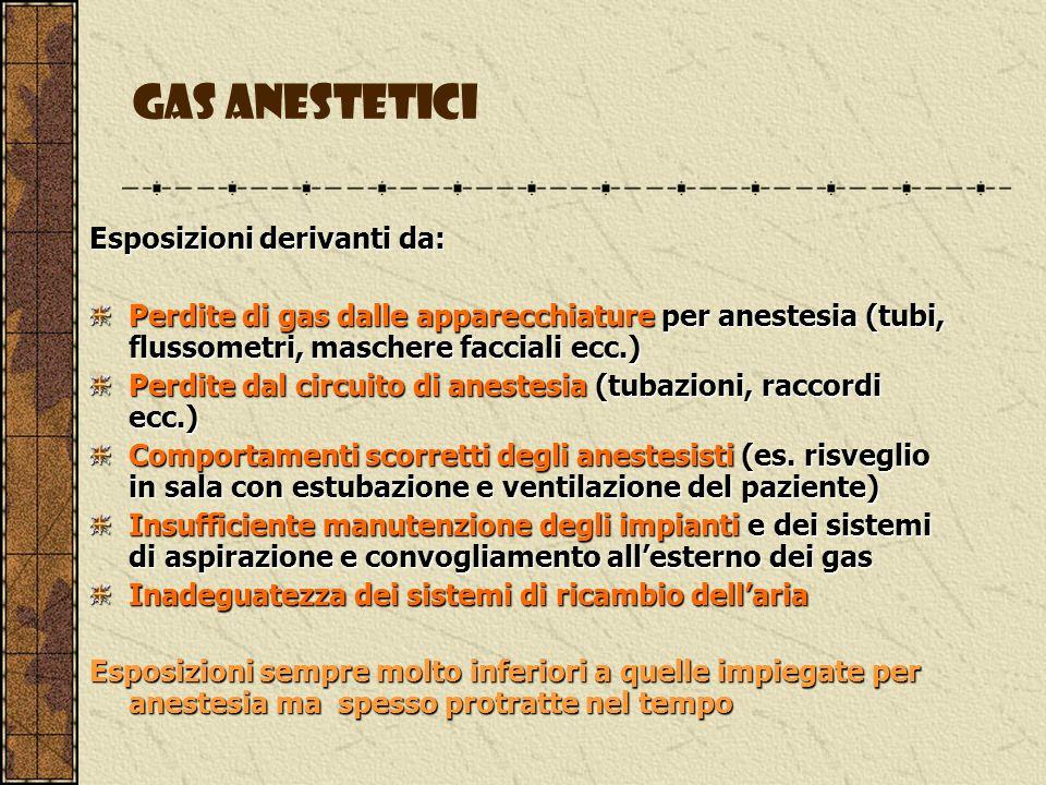 Gas anestetici Esposizioni derivanti da: