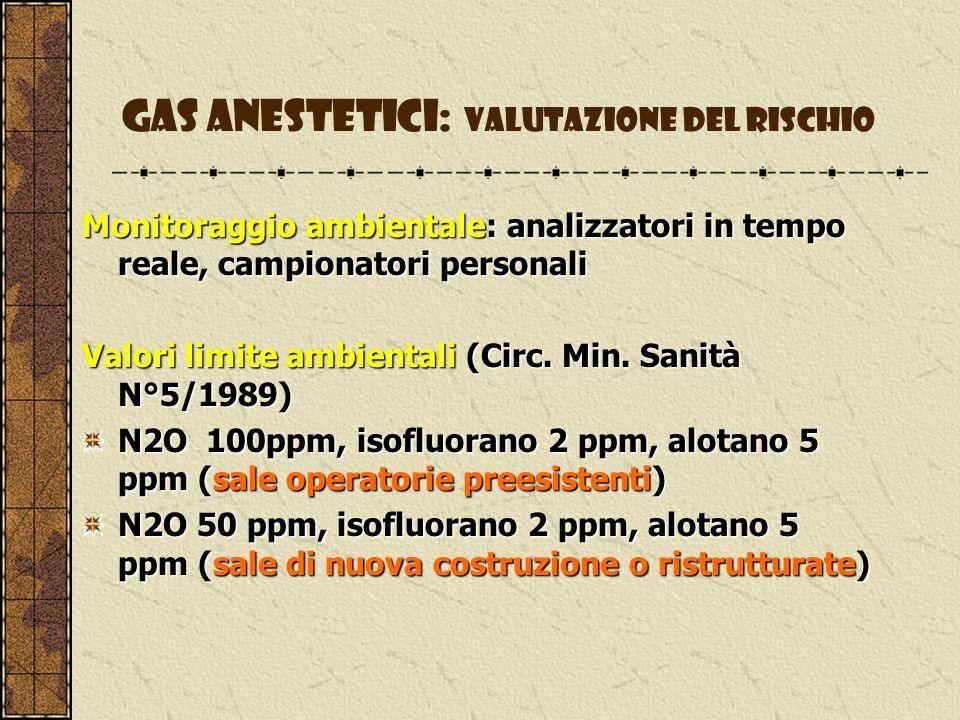 Gas anestetici: valutazione del rischio